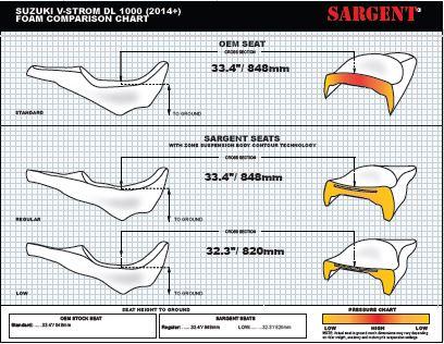Sargent Seats Suzuki VStrom DL1000 2014 – Dl1000 Wiring Diagram
